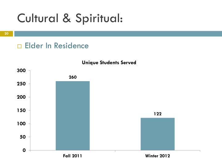 Cultural & Spiritual: