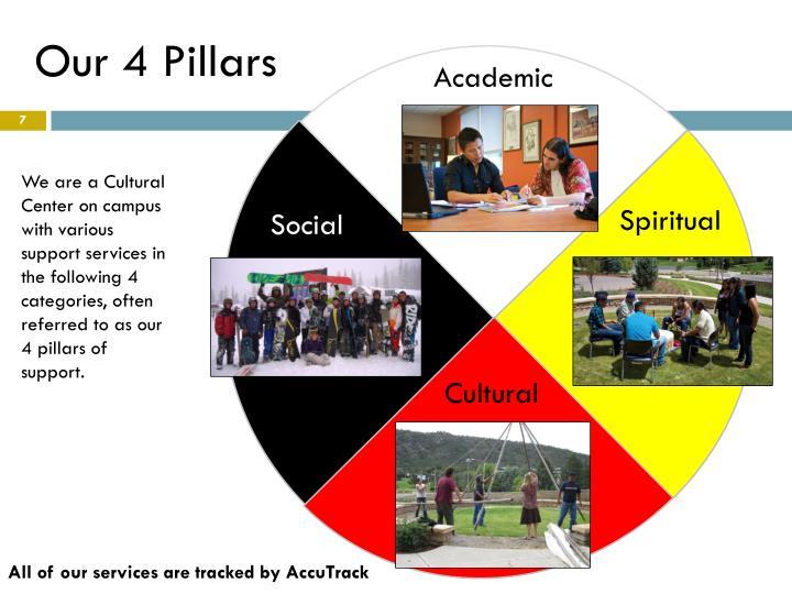Our 4 Pillars