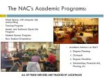 the nac s academic programs