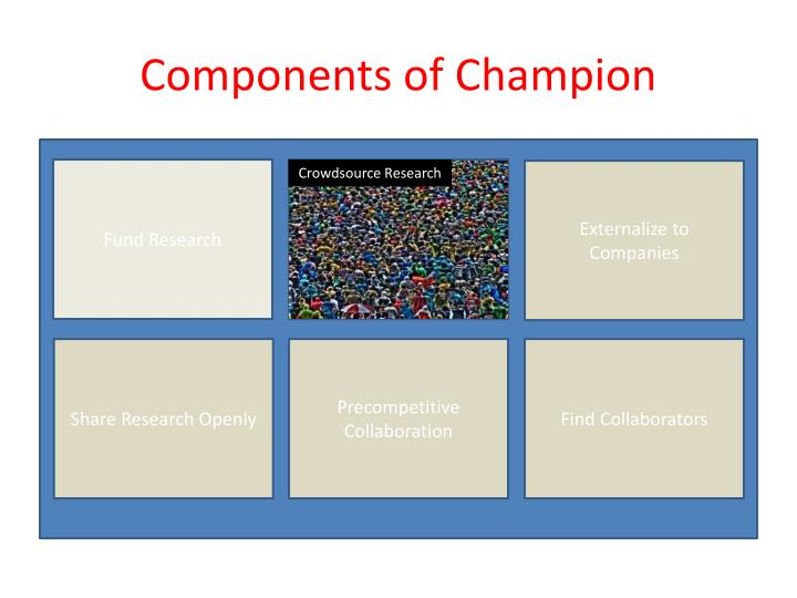 Components of Champion