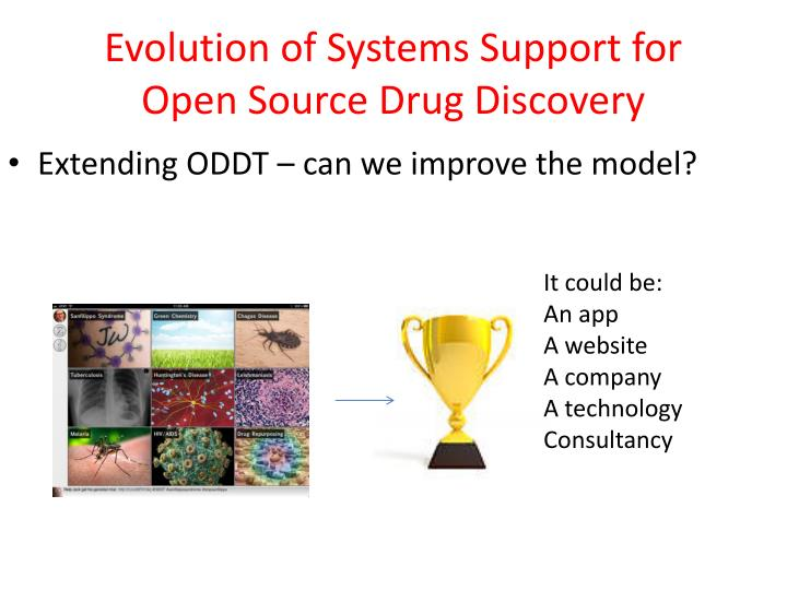 Evolution of Systems Support for