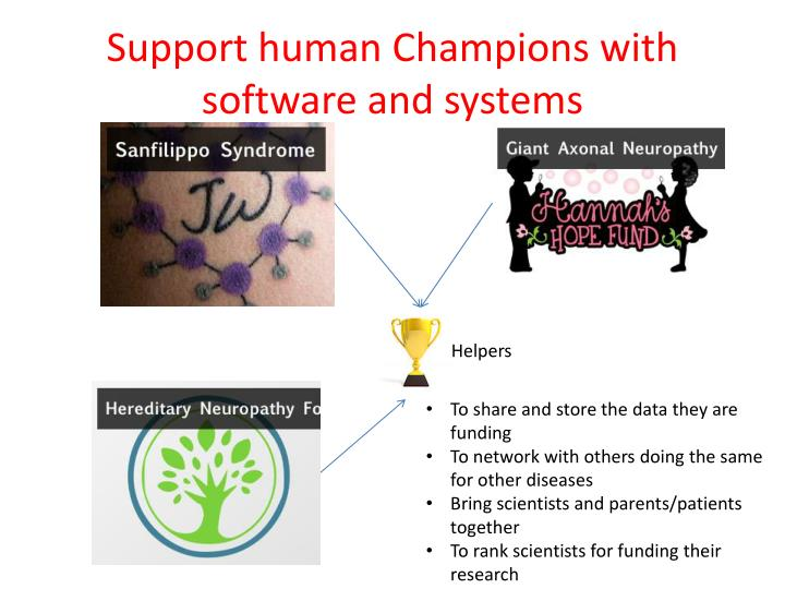 Support human Champions with software and systems