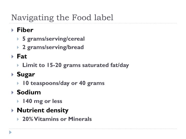 Navigating the Food label