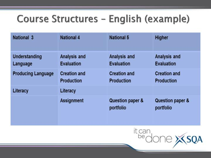 Course structures english example