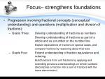focus strengthens foundations