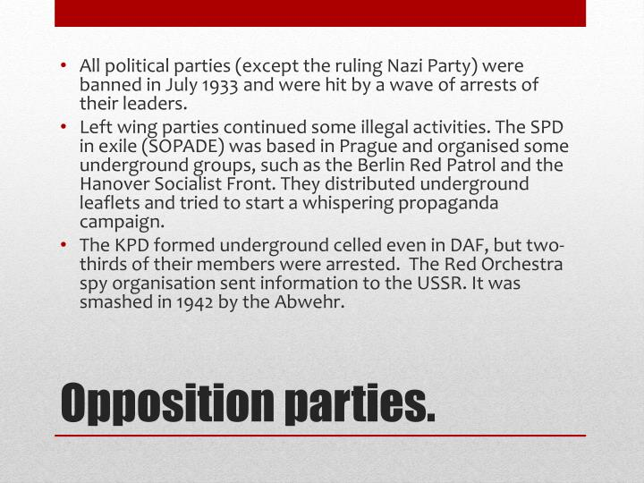 All political parties (except the ruling Nazi Party) were banned in July 1933 and were hit by a wave of arrests of their leaders.
