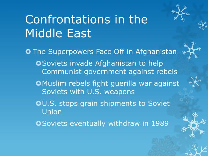 Confrontations in the Middle East