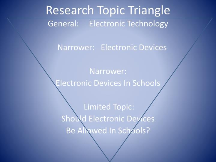 Research Topic Triangle