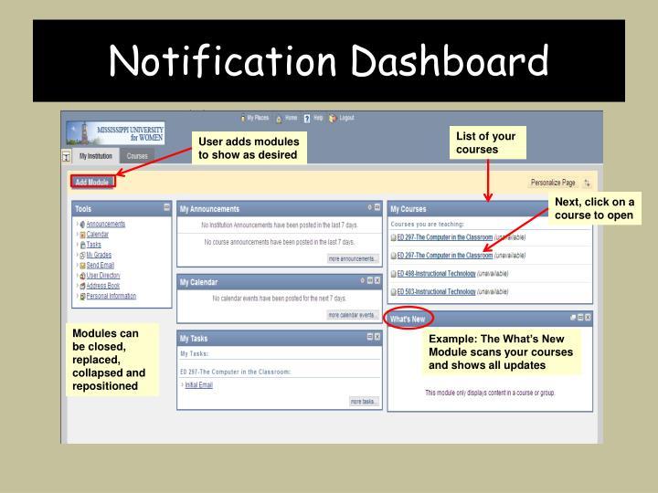 Notification Dashboard