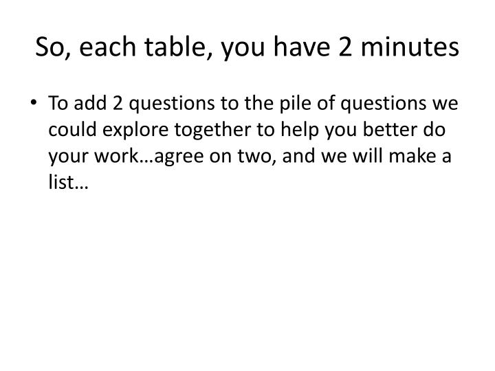 So, each table, you have 2 minutes