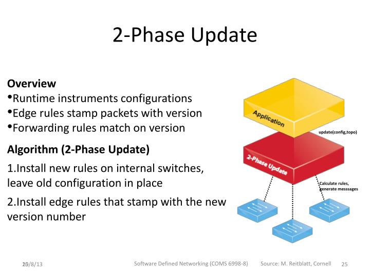 2-Phase Update