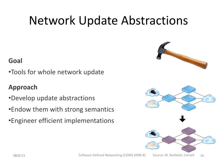 Network Update Abstractions