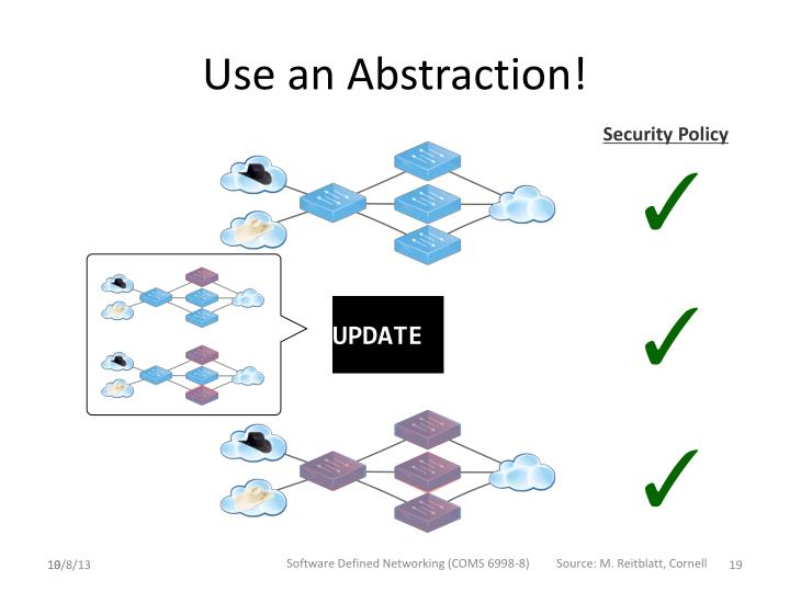 Use an Abstraction!