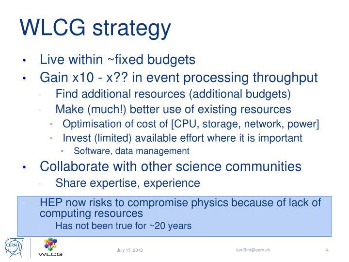 WLCG strategy