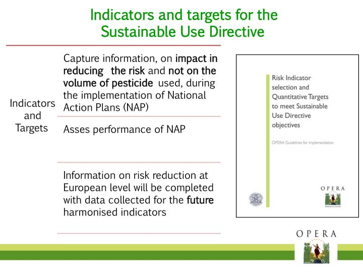 Indicators and targets for the
