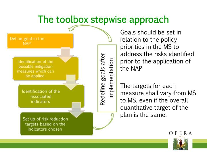 The toolbox stepwise approach
