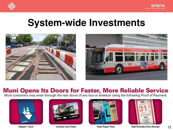 System-wide Investments