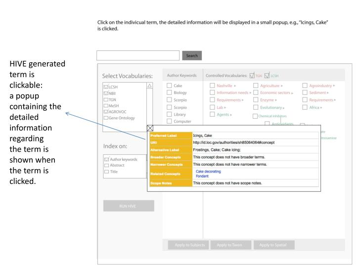 HIVE generated term is clickable: