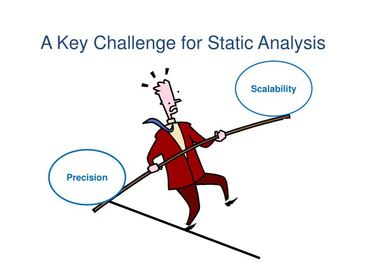 A Key Challenge for Static Analysis