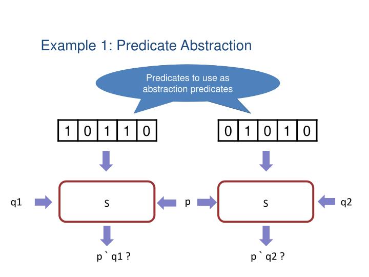 Example 1: Predicate Abstraction