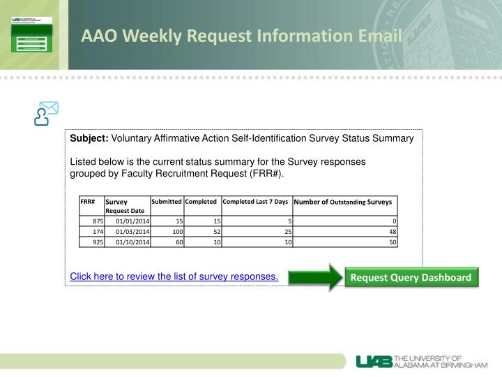 AAO Weekly Request Information Email