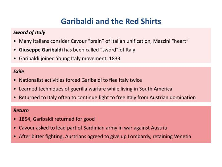 Garibaldi and the Red Shirts