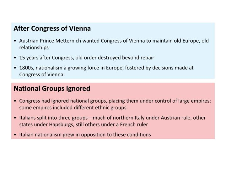 After Congress of Vienna