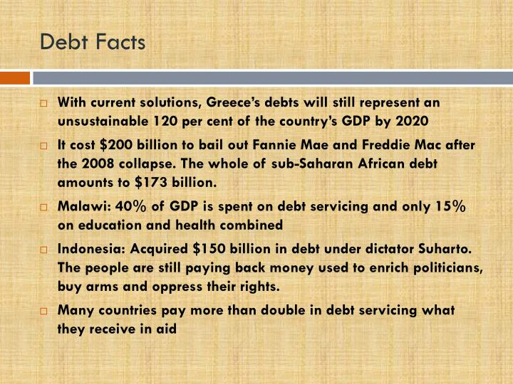 Debt Facts