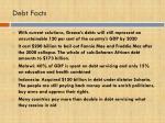 debt facts