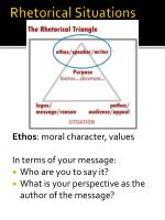 rhetorical situations2