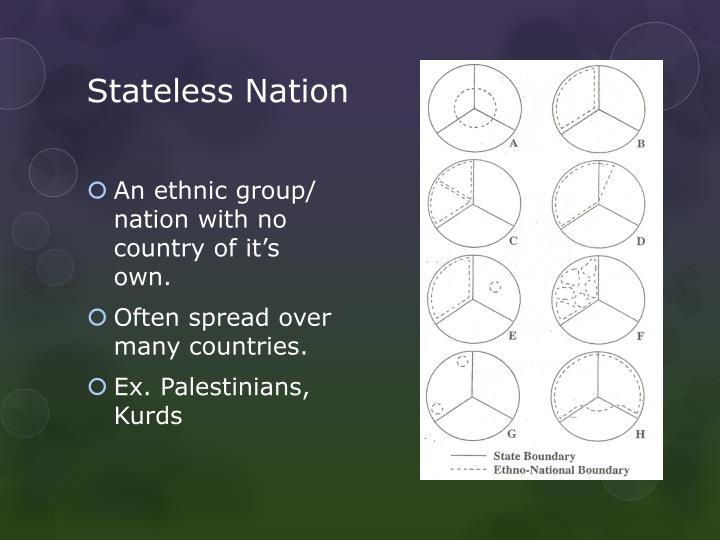 Stateless Nation