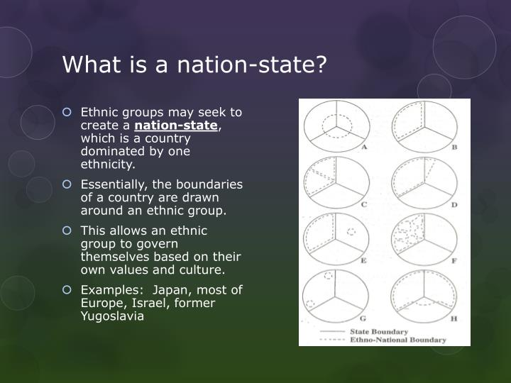What is a nation-state?