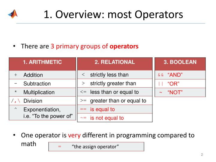 1. Overview: most Operators
