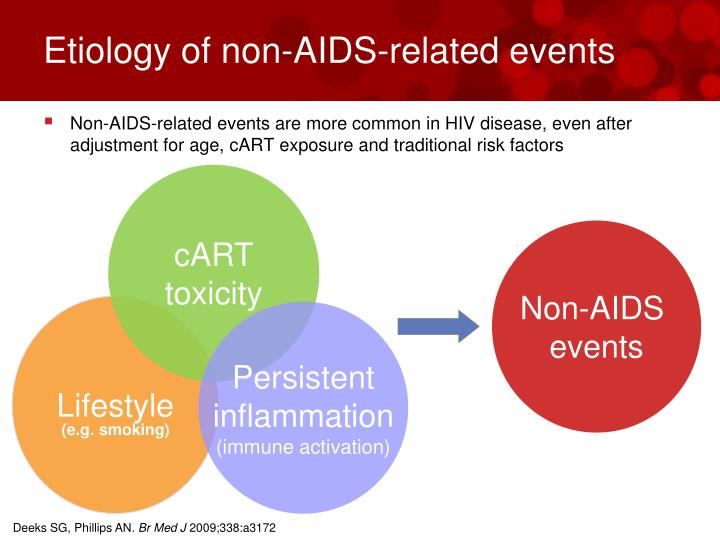 Etiology of non-AIDS-related events