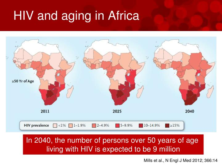 HIV and aging in Africa