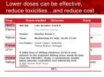lower doses can be effective reduce toxicities and reduce cost