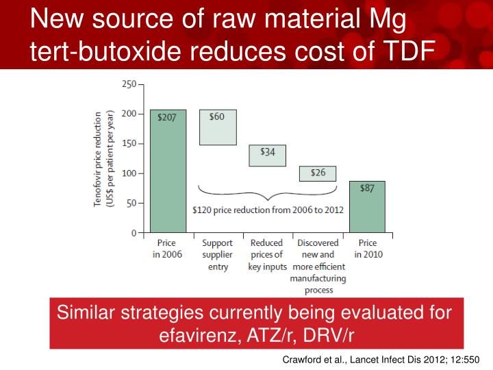 New source of raw material Mg tert-butoxide reduces cost of TDF