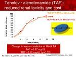 tenofovir alenofenamide taf reduced renal toxicity and cost