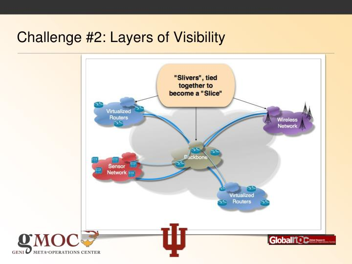 Challenge #2: Layers of Visibility