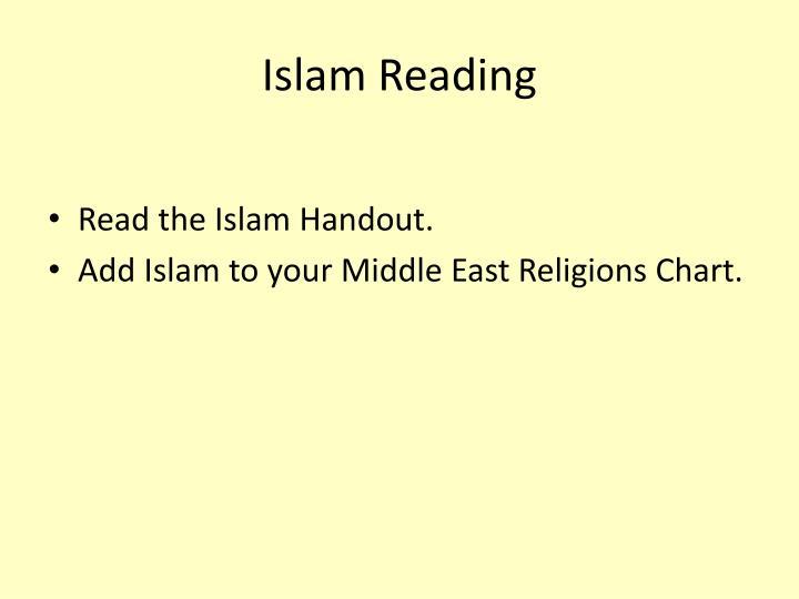 Islam Reading