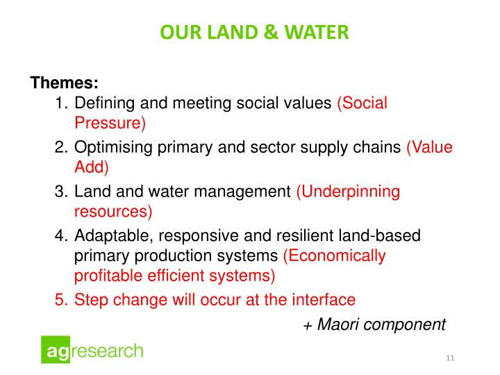 Our land & Water
