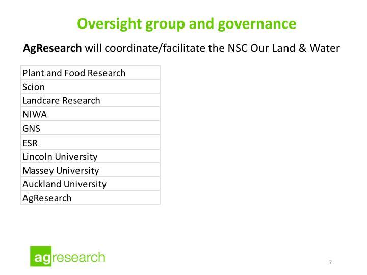 Oversight group and governance