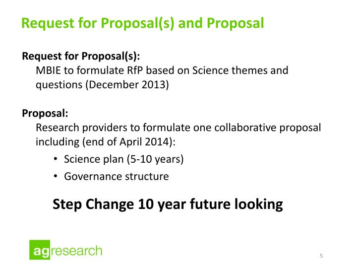 Request for Proposal(s) and Proposal