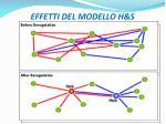 effetti del modello h s