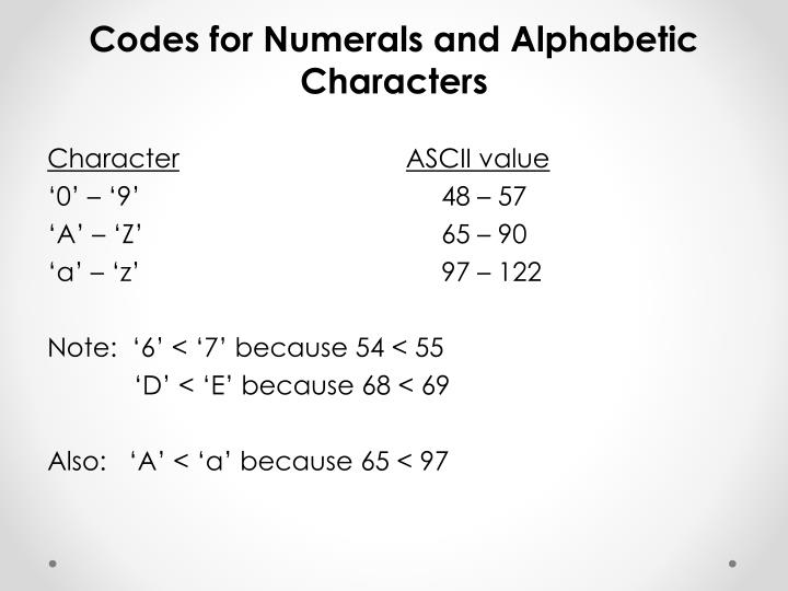 Codes for Numerals and Alphabetic Characters