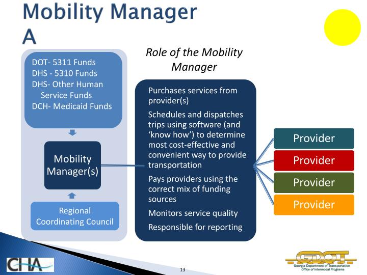 Mobility Manager                                         A