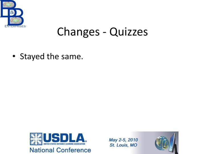 Changes - Quizzes