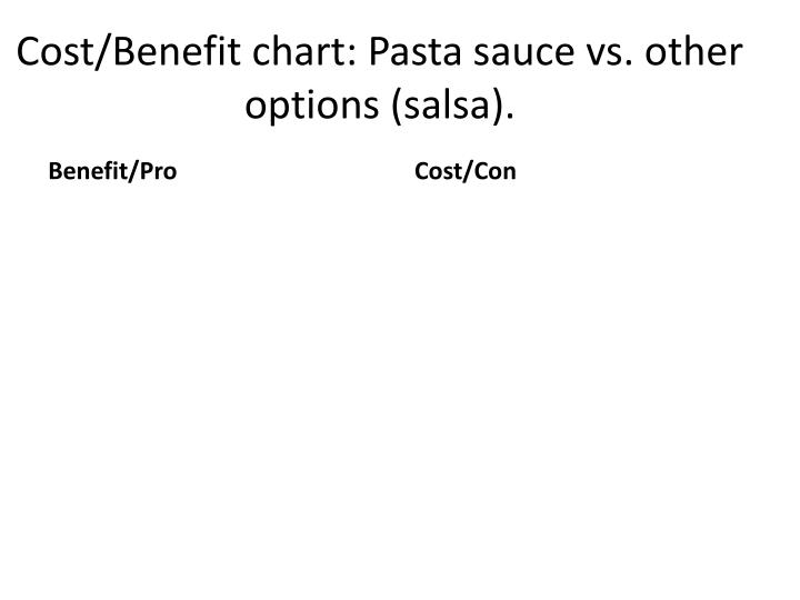 Cost/Benefit chart: Pasta sauce vs. other options (salsa).