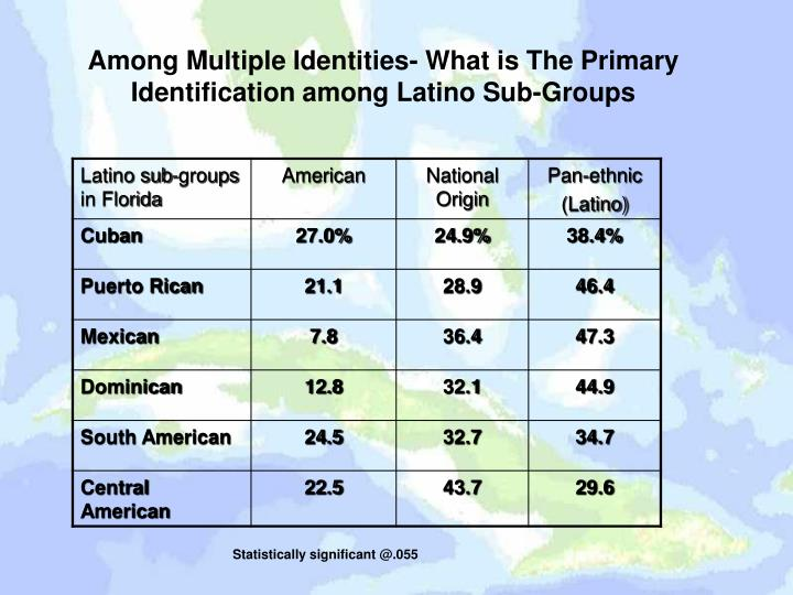 Among Multiple Identities- What is The Primary Identification among Latino Sub-Groups