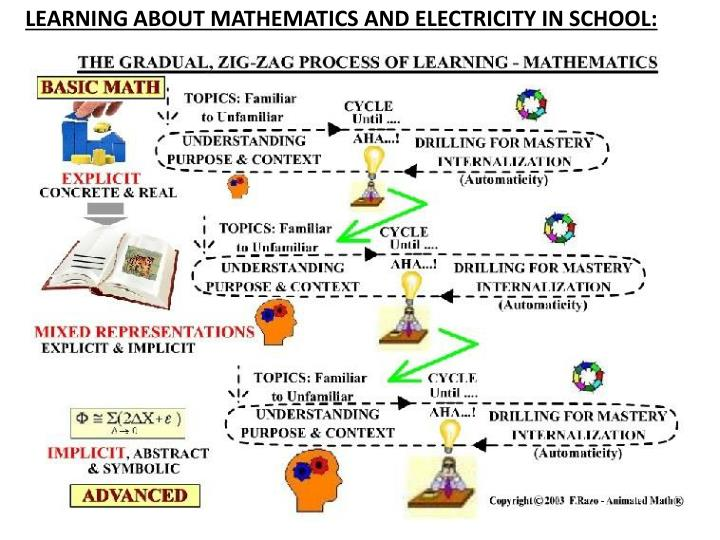 LEARNING ABOUT MATHEMATICS AND ELECTRICITY IN SCHOOL: